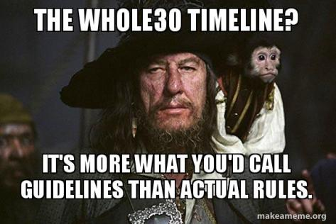 the-whole30-timeline-ol6w5a